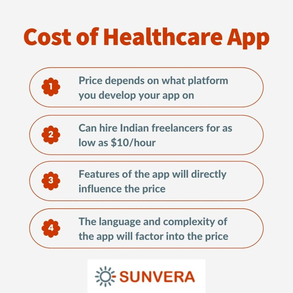 Healthcare app pricing